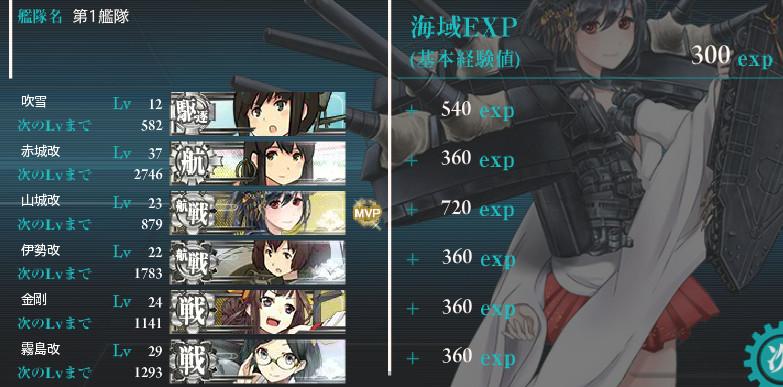 艦これ 2-4経験値